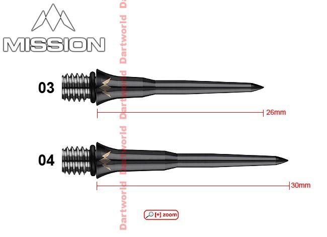 MISSION Titan Pro Conversion Points Smooth Black