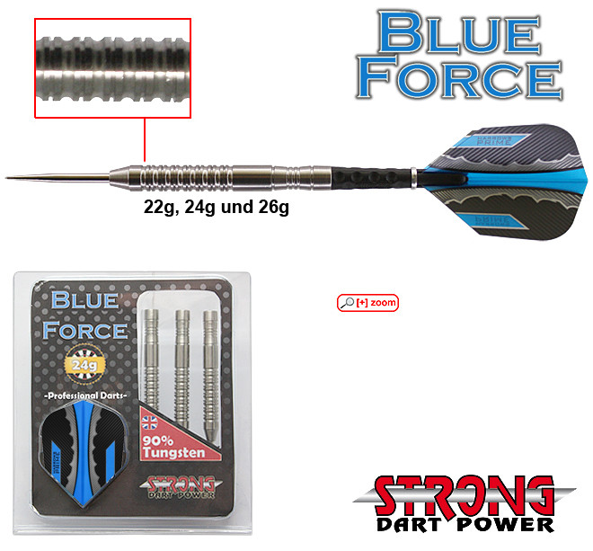 STRONG Blue Force