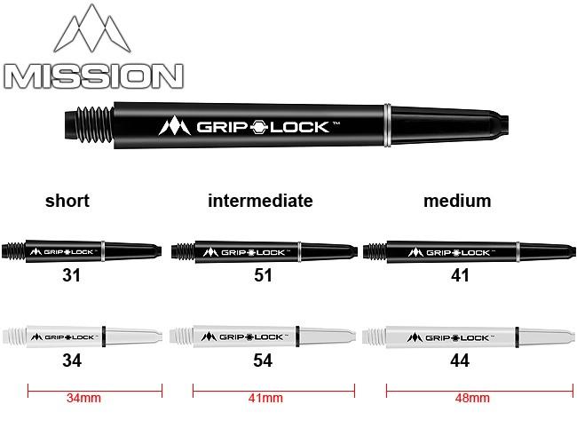 MISSION Grip Lock