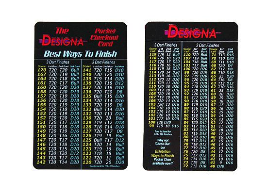Designa Checkout Card