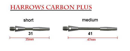 HARROWS Carbon Plus